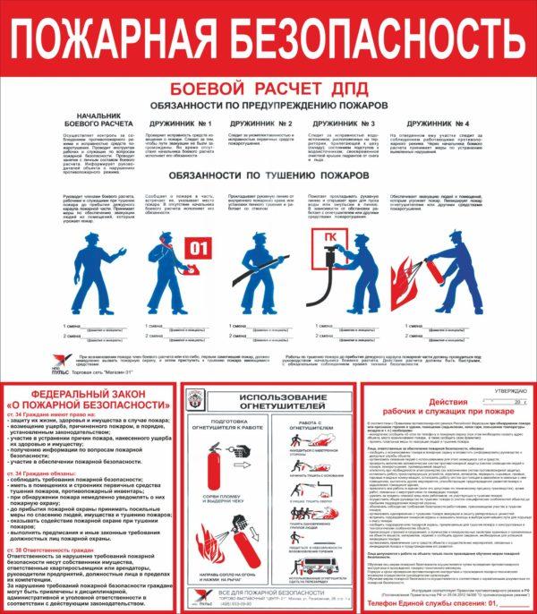 Стенд по пожарной безопасности на предприятии 80 х 70 см